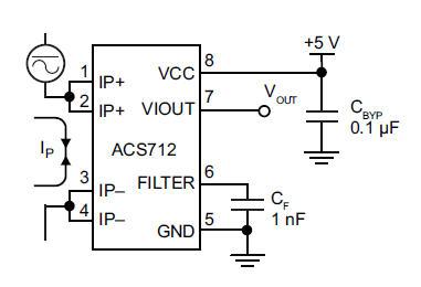 an ir turbidity sensor design and application